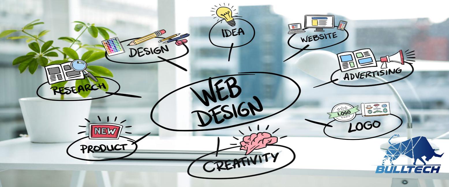 Creazione di siti internet